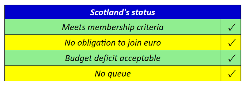 File:Join-eu-status.png